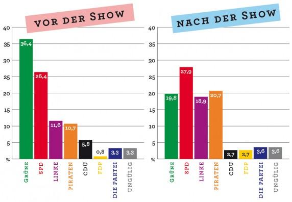 NKnet_Wahlergebnis