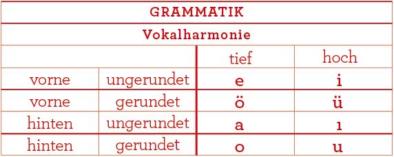 Vokalharmonie